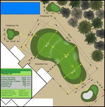 Backyard Putting Green Designs progreen backyard putting green See Your Landscape Before We Build It